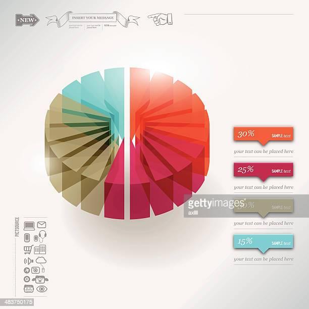 Infográfico de gráfico circular