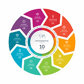 Infographic process chart. Cycle diagram with 10 stages, options, parts. Can be used for report, business analytics, data visualization and presentation.