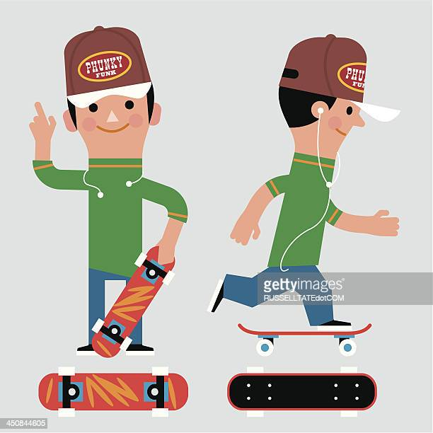 InfoGraphic SK8R Dude Says...