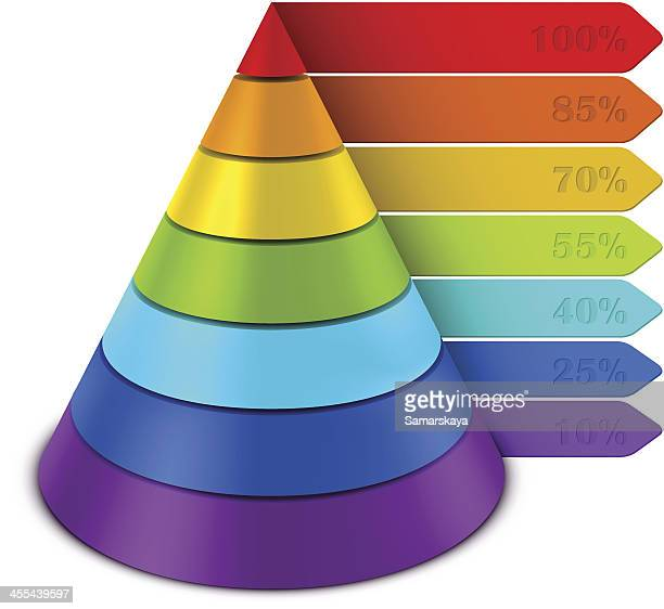 infographic template featuring a colorful 3d cone design - cone shape stock illustrations