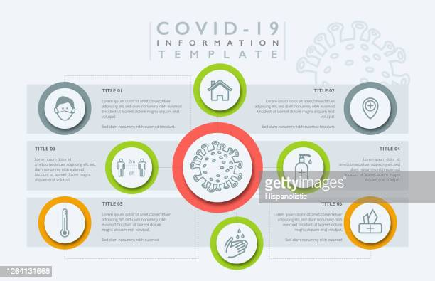 infographic template of information about covid-19 - biosecurity stock illustrations