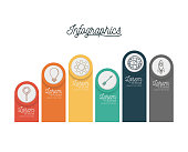 infographic with colorful labels and circles with icons inside