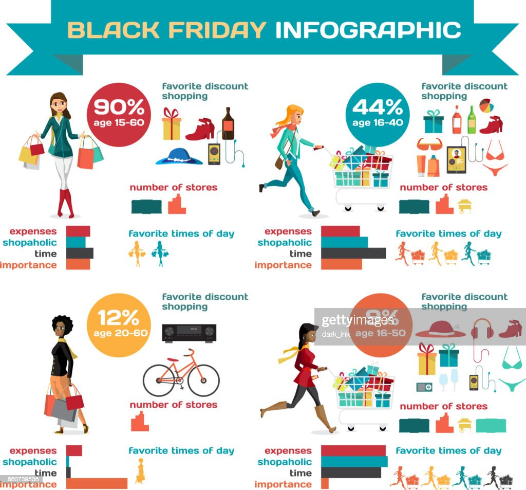 Infographic with shopaholic woman running with a trolley on Black Friday