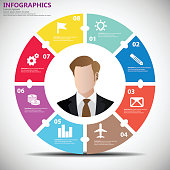 Infographics Business Circle