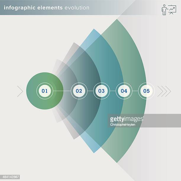infographics elements – evolution series - growth stock illustrations