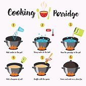 Infographics sequence of cooking porridge .Vektor
