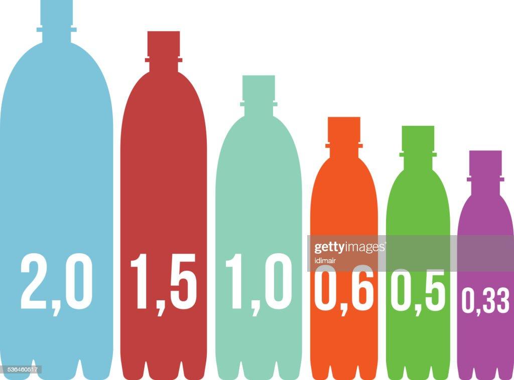infographics sizes of PET bottles vector