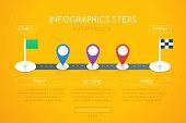 Infographics Steps Road