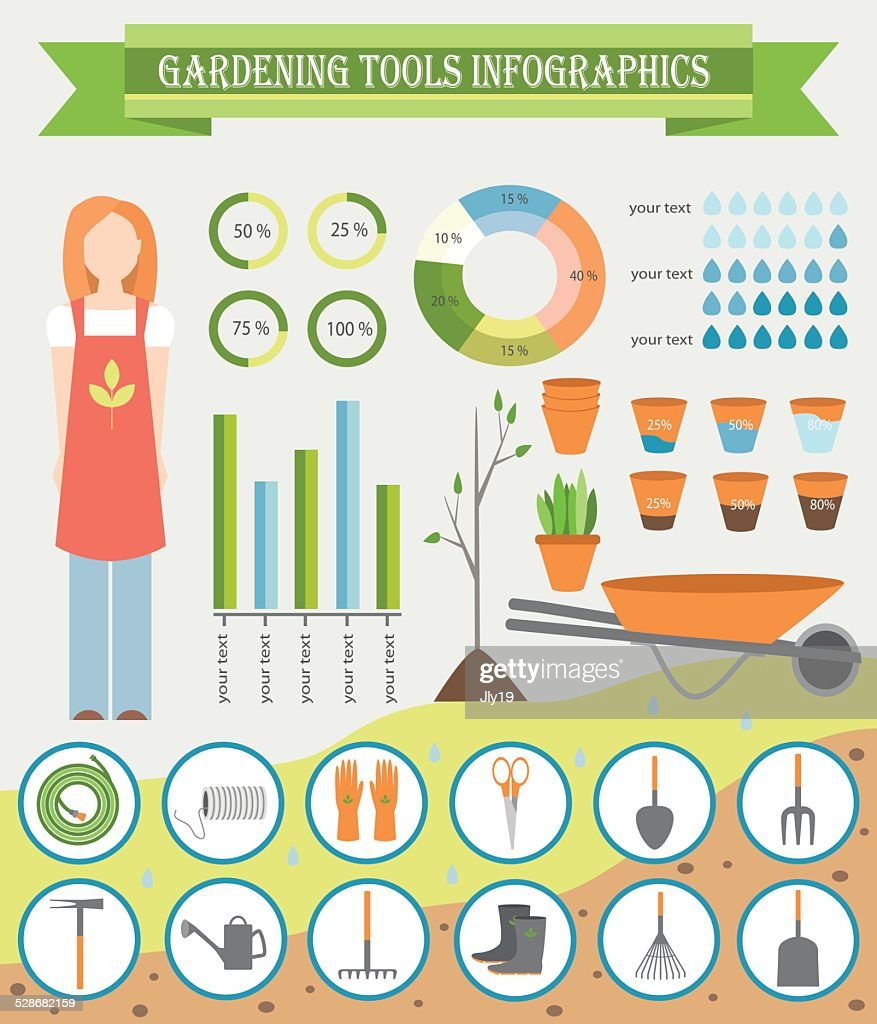 infographics tools for garden