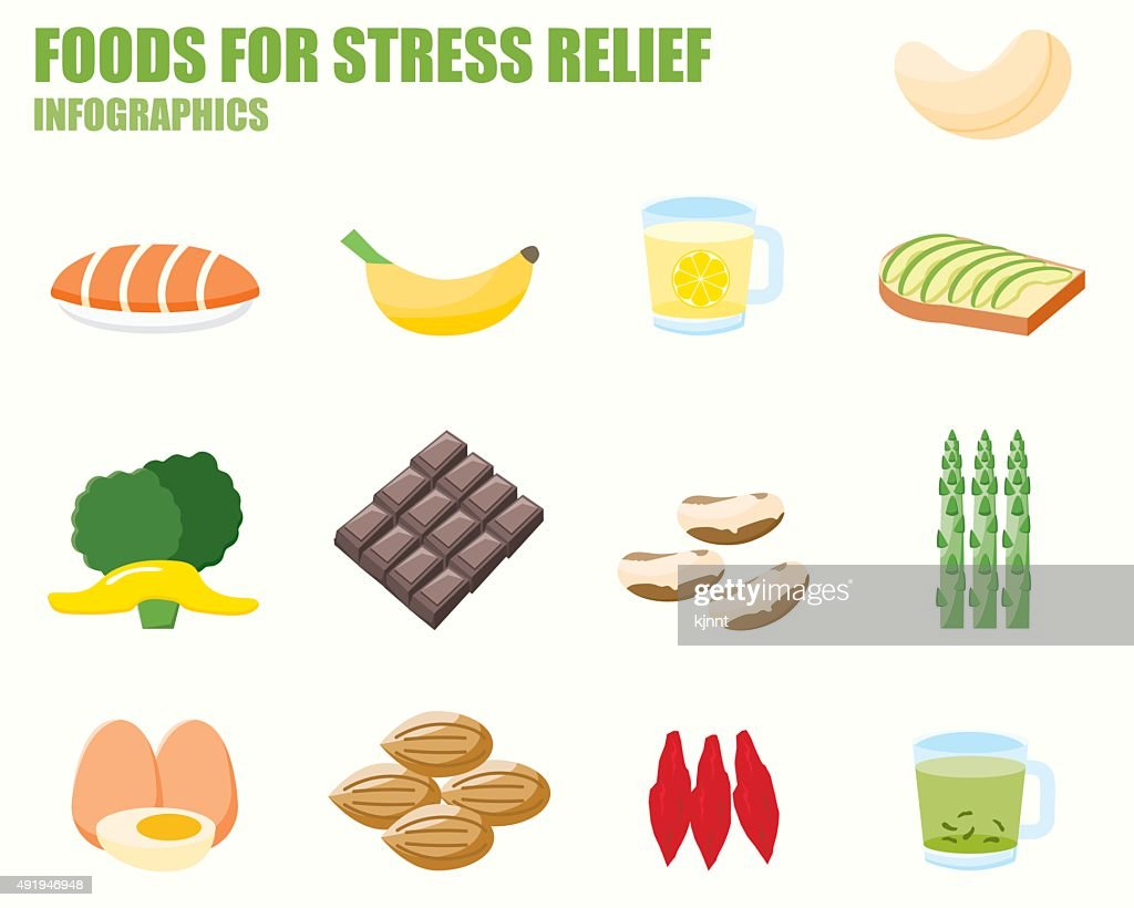 FOODS FOR STRESS RELIEF infographics