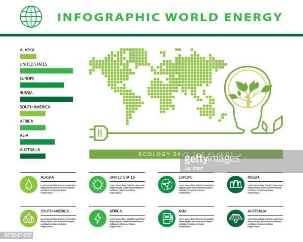 Infographics world energy concept