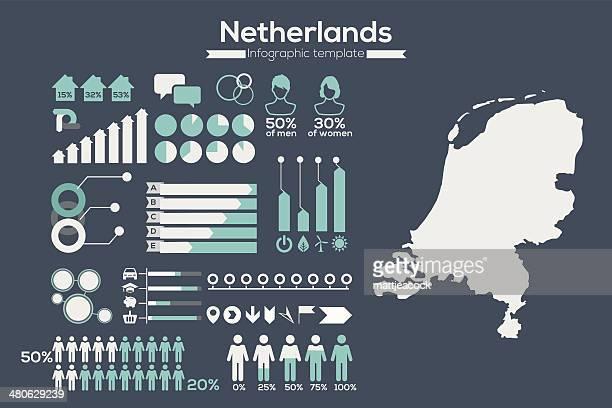 stockillustraties, clipart, cartoons en iconen met information graphic on the netherlands - nederland