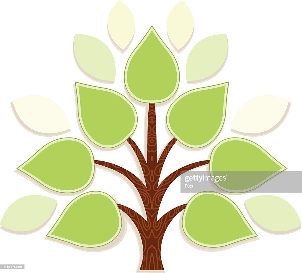 Infotree