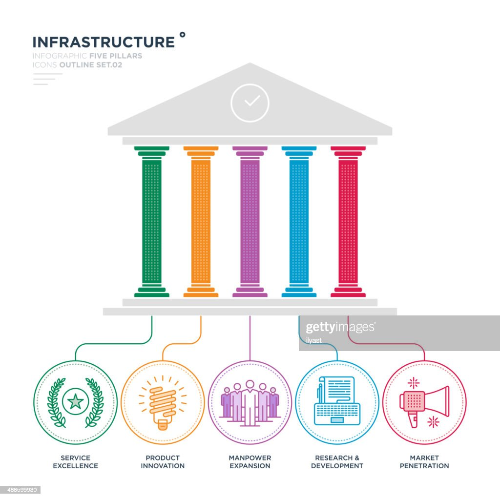 Infrastructure Infographic
