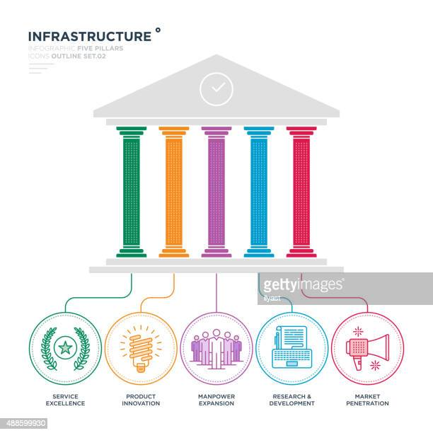 infrastructure infographic - politics concept stock illustrations