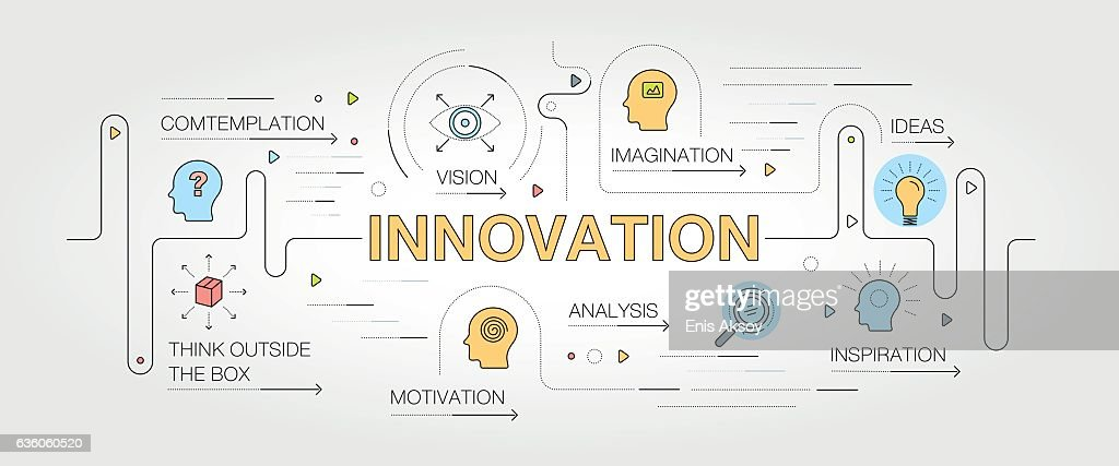 Innovation banner and icons : stock illustration
