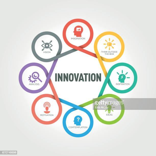 Innovation infographic with 8 steps, parts, options