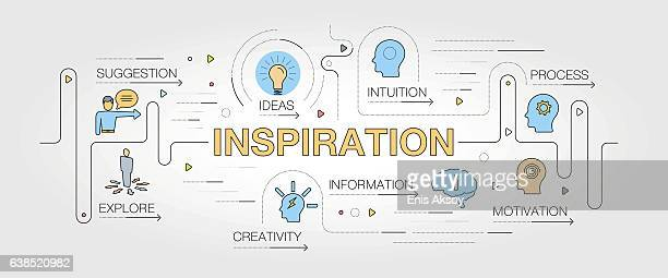 Inspiration banner and icons