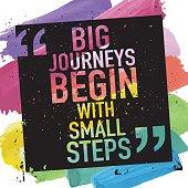 Inspiration concept inspirational motivational quote poster design