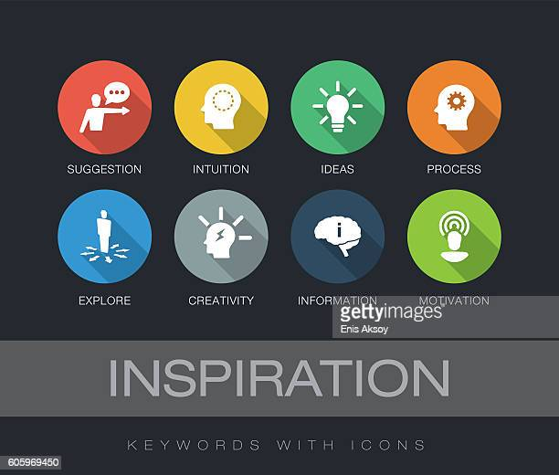 Inspiration keywords with icons