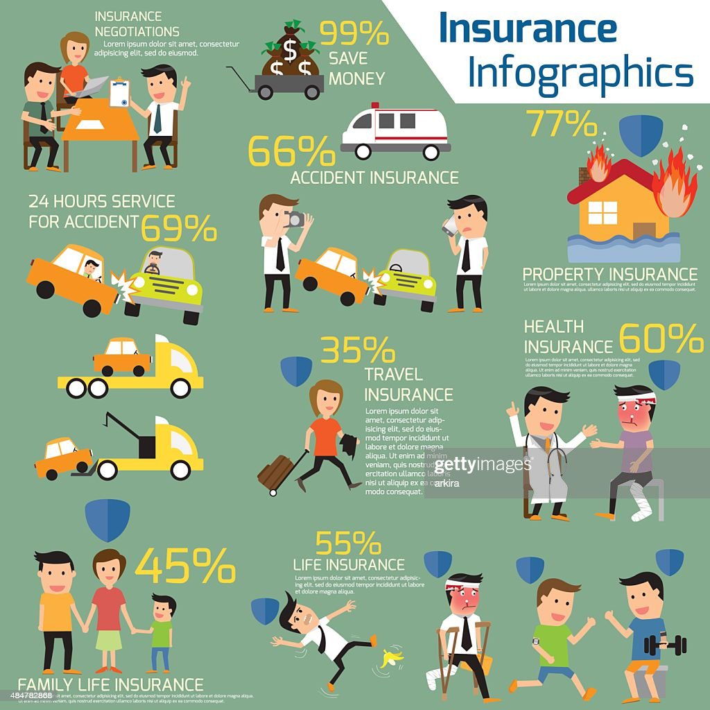 Insurance elements Infographic. Life , property, accident and bu