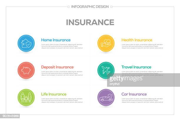 Insurance Infographic with 6 options, steps or processes.