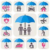 Insurance protection concept icons.