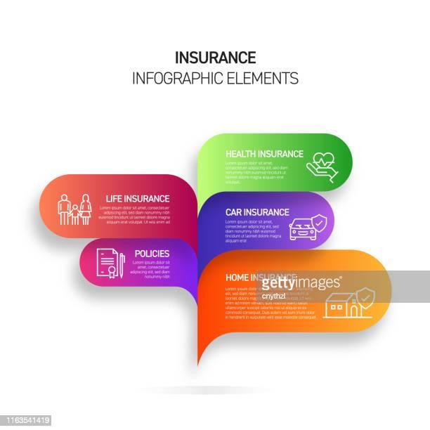 versicherungsbezogene infografik-designvorlage mit symbolen und 5 optionen oder schritten für prozessdiagramm, präsentationen, workflow-layout, banner, flussdiagramm, infografik. - bildschirmpräsentation stock-grafiken, -clipart, -cartoons und -symbole