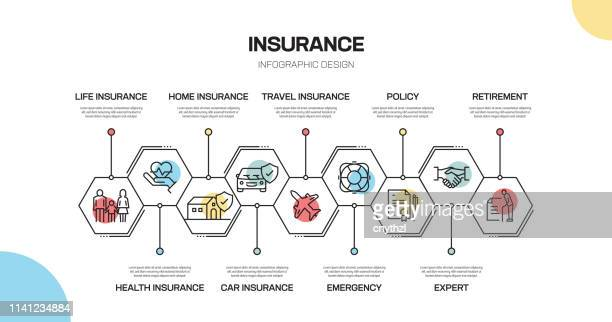 Insurance Related Line Infographic Design