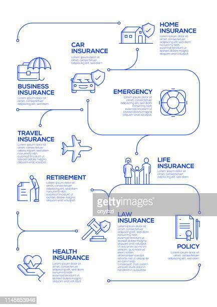 ilustrações, clipart, desenhos animados e ícones de conceito relacionado do vetor do seguro e elementos do projeto de infographic no estilo linear - formulário de pedido