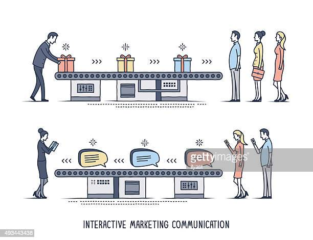 Interactive Marketing Communication