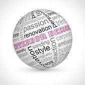 Interior design theme sphere with keywords