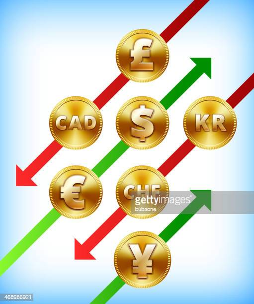 International Gold Coins Rise and Fall