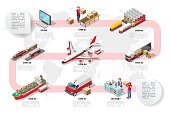 International Trade Logistics Network Isometric Infographic Vector
