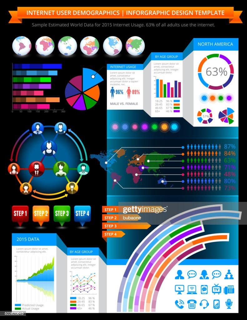 Internet and Social Media Info Graphic on Black Background
