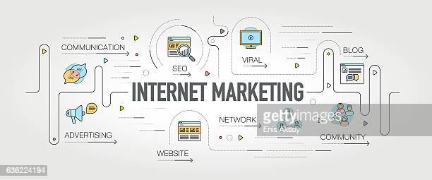 ilustrações, clipart, desenhos animados e ícones de internet marketing banner and icons - online advertising
