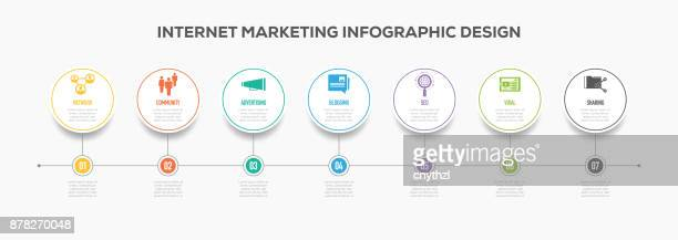 Internet Marketing Infographics Timeline Design with Icons