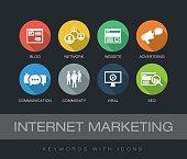 Internet Marketing keywords with icons