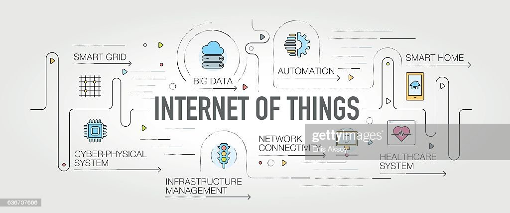 Internet of Things banner and icons : stock illustration