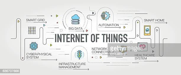 internet of things banner and icons - sensor stock illustrations, clip art, cartoons, & icons