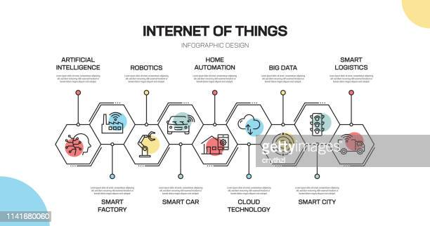 internet of things related line infographic design - industry stock illustrations