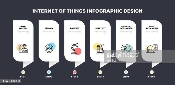 internet of things related line infographic design - machine learning stock illustrations