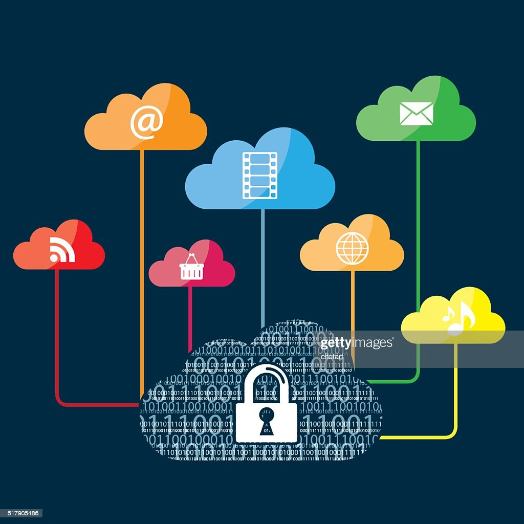 Internet security in cloud computing and binary code.