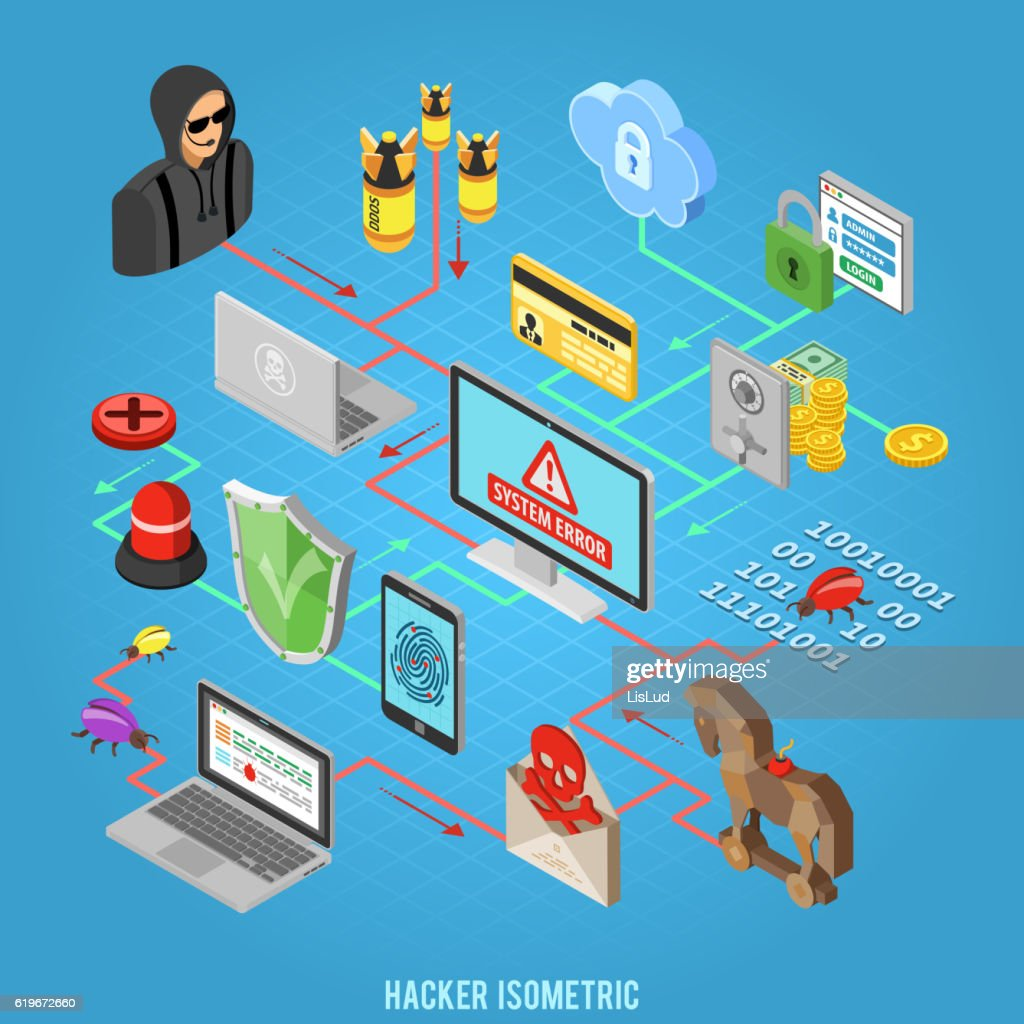 Internet Security isometric Concept