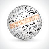 Internet theme sphere with keywords
