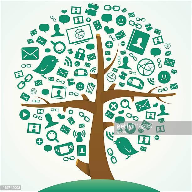Internet-Baum