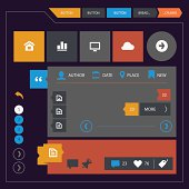 Internet user interface design for mobile devices