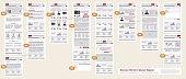 Internet Web Store Shop Site Navigation Map Structure Prototype Framework