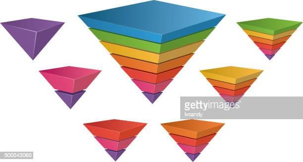 bildbanksillustrationer, clip art samt tecknat material och ikoner med inverted pyramid chart (1-7 layers) - pyramidform