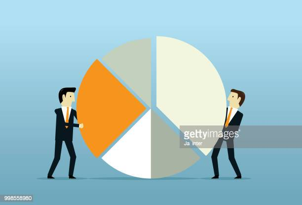 Investment growth pie chart